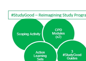 #StudyGood - Study Programme Support Reimagined